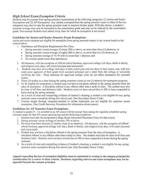 Exam Exemptions Criteria