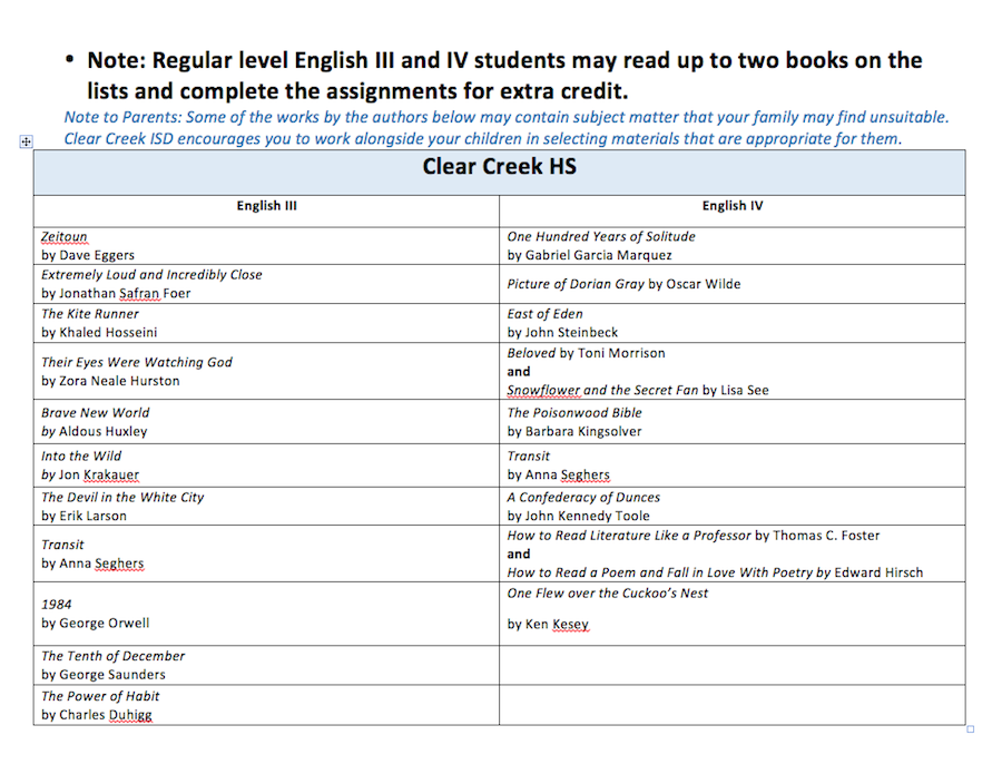 CCHS+Summer+Reading+List