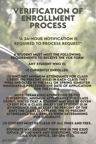 Verification of Enrollment Process