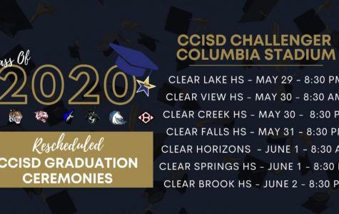 Latest Class of 2020 Graduation News